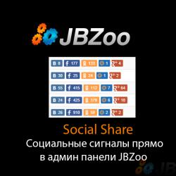 Элемент Social Share